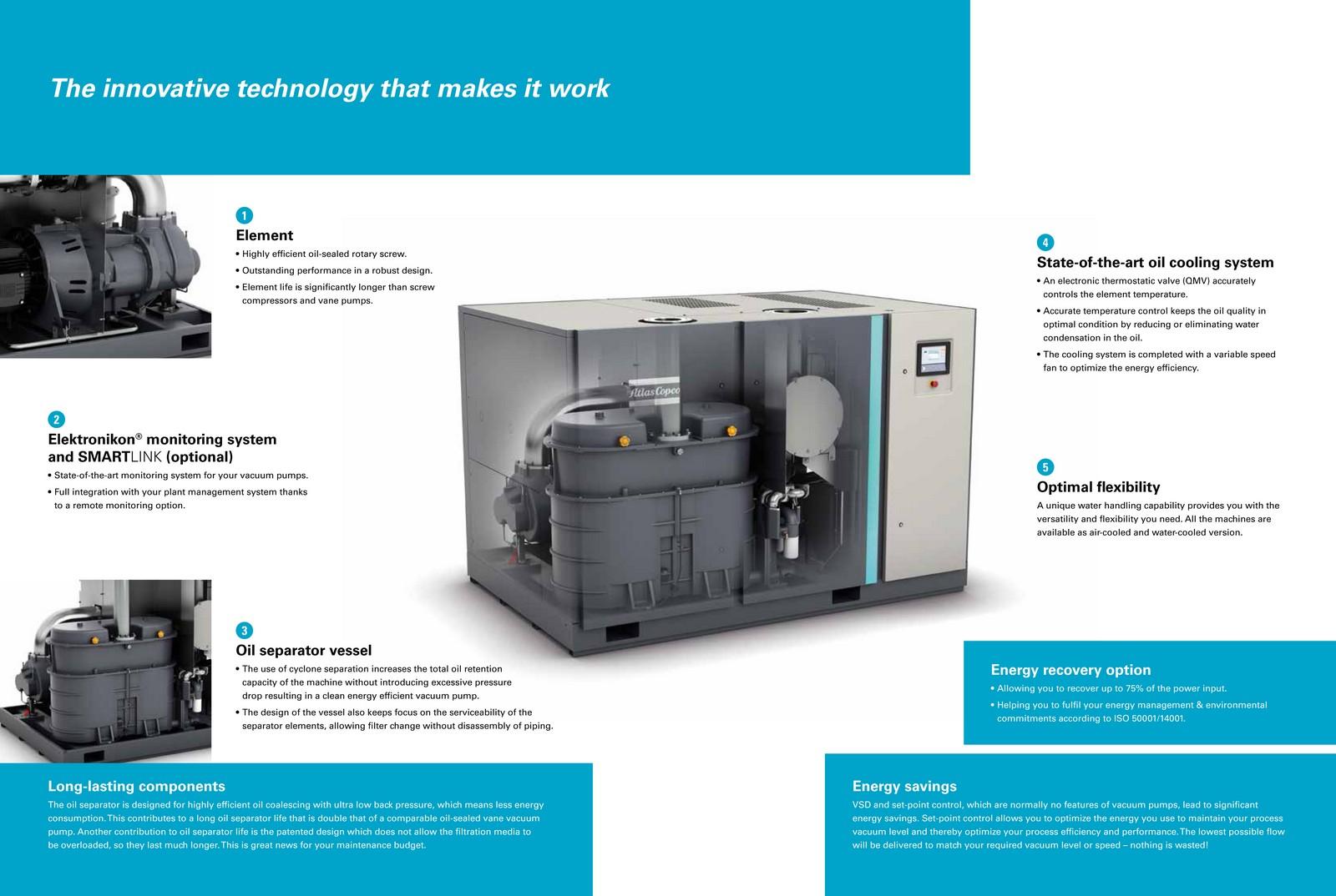 Ghs 3000 5000 Vsd Vacuum Pump Compressed Air Equipment Alternatives Wiring Diagram 0 Capacity Cfm Maximum Value 2945
